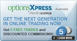 optionsXpress by Charles Schwab